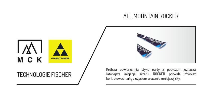all mountain rocker