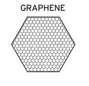 graphene head